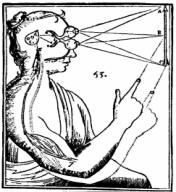 """Die Zirbeldrüse als wahrnehmende Seele bzw. als """"inneres Auge"""", nach René Descartes."""